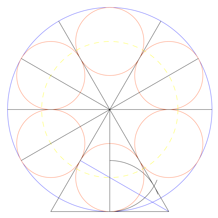 Name:  multiple circles in a circle.png Views: 767 Size:  113.5 KB